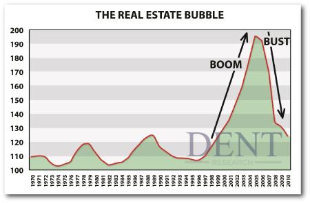 Real Estate Investing Programs