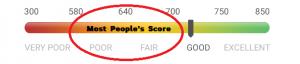 Credit Score bar2