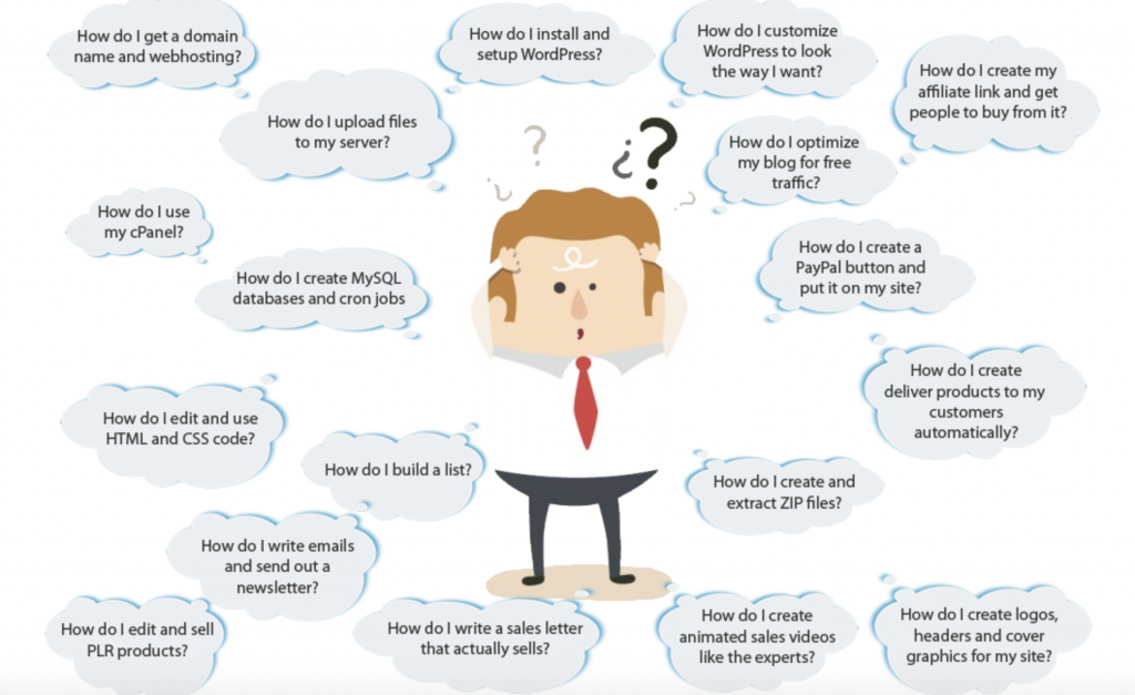The Best Way to Make Money Online